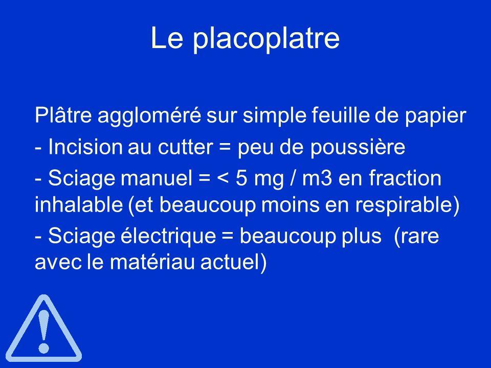 Le placoplatre Plâtre aggloméré sur simple feuille de papier - Incision au cutter = peu de poussière - Sciage manuel = < 5 mg / m3 en fraction inhalab