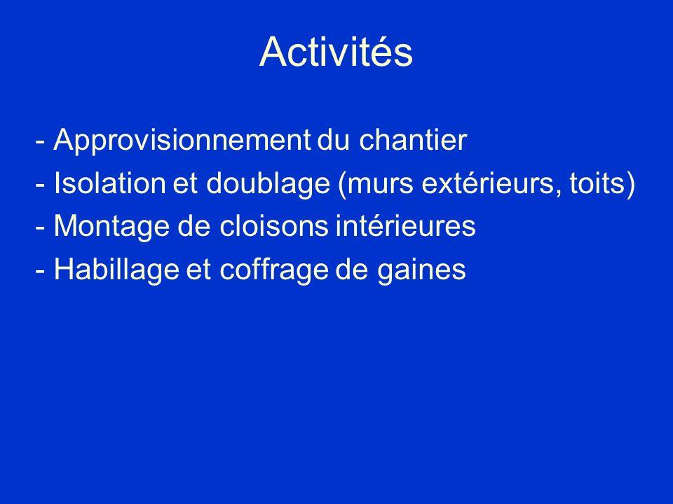 Activités - Approvisionnement du chantier - Isolation et doublage (murs extérieurs, toits) - Montage de cloisons intérieures - Habillage et coffrage d