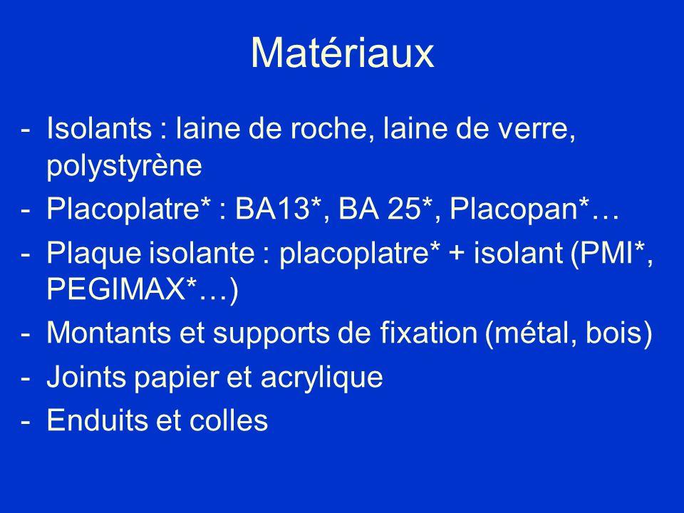 Matériaux -Isolants : laine de roche, laine de verre, polystyrène -Placoplatre* : BA13*, BA 25*, Placopan*… -Plaque isolante : placoplatre* + isolant