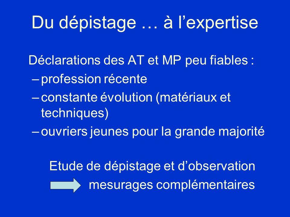 Du dépistage … à lexpertise Déclarations des AT et MP peu fiables : –profession récente –constante évolution (matériaux et techniques) –ouvriers jeune