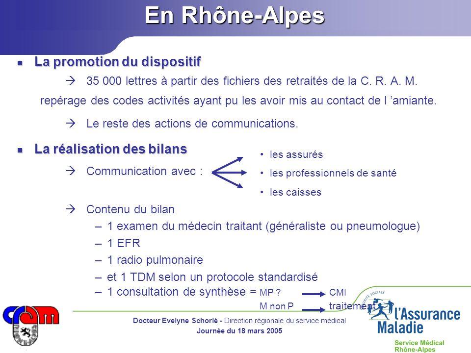 Docteur Evelyne Schorlé - Direction régionale du service médical Journée du 18 mars 2005 En Rhône-Alpes La promotion du dispositif La promotion du dispositif 35 000 lettres à partir des fichiers des retraités de la C.