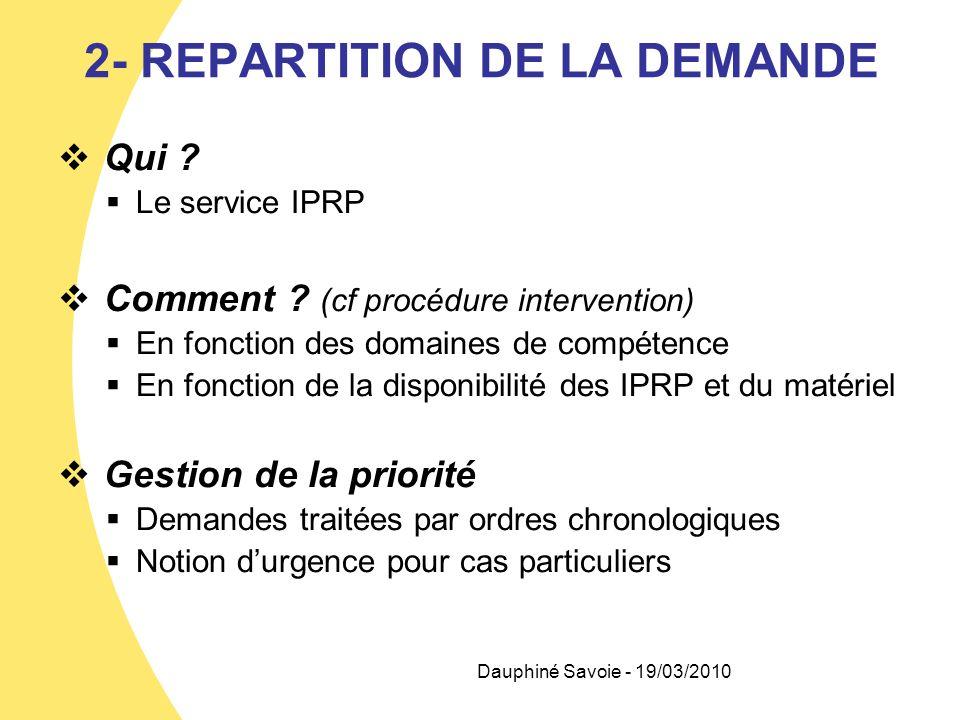 2- REPARTITION DE LA DEMANDE Qui ? Le service IPRP Comment ? (cf procédure intervention) En fonction des domaines de compétence En fonction de la disp