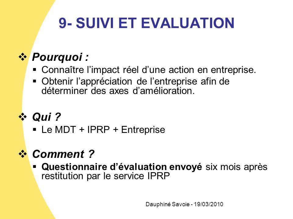 9- SUIVI ET EVALUATION Pourquoi : Connaître limpact réel dune action en entreprise. Obtenir lappréciation de lentreprise afin de déterminer des axes d