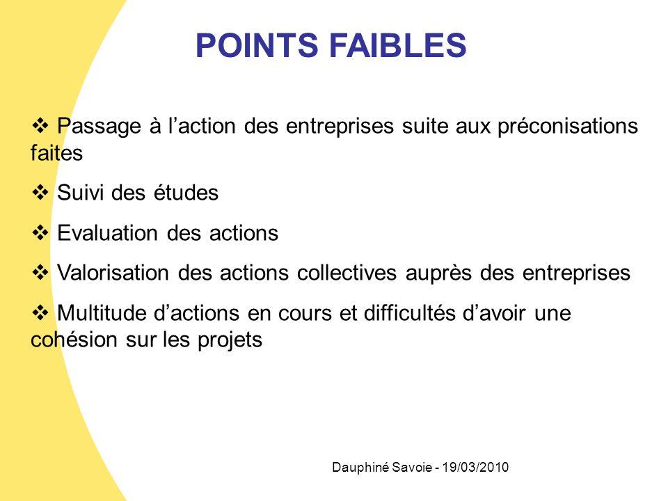 Dauphiné Savoie - 19/03/2010 POINTS FAIBLES Passage à laction des entreprises suite aux préconisations faites Suivi des études Evaluation des actions
