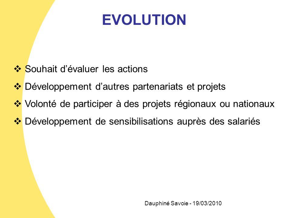 Dauphiné Savoie - 19/03/2010 EVOLUTION Souhait dévaluer les actions Développement dautres partenariats et projets Volonté de participer à des projets