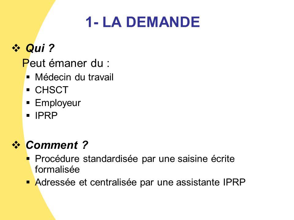 1- LA DEMANDE Qui ? Peut émaner du : Médecin du travail CHSCT Employeur IPRP Comment ? Procédure standardisée par une saisine écrite formalisée Adress