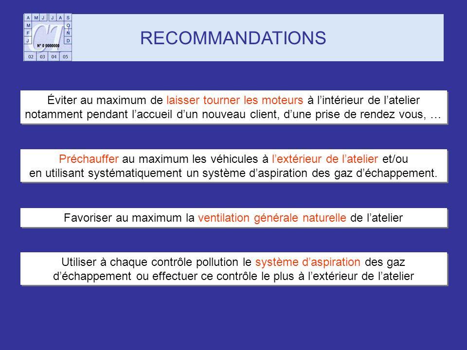 Favoriser au maximum la ventilation générale naturelle de latelier Préchauffer au maximum les véhicules à lextérieur de latelier et/ou en utilisant sy