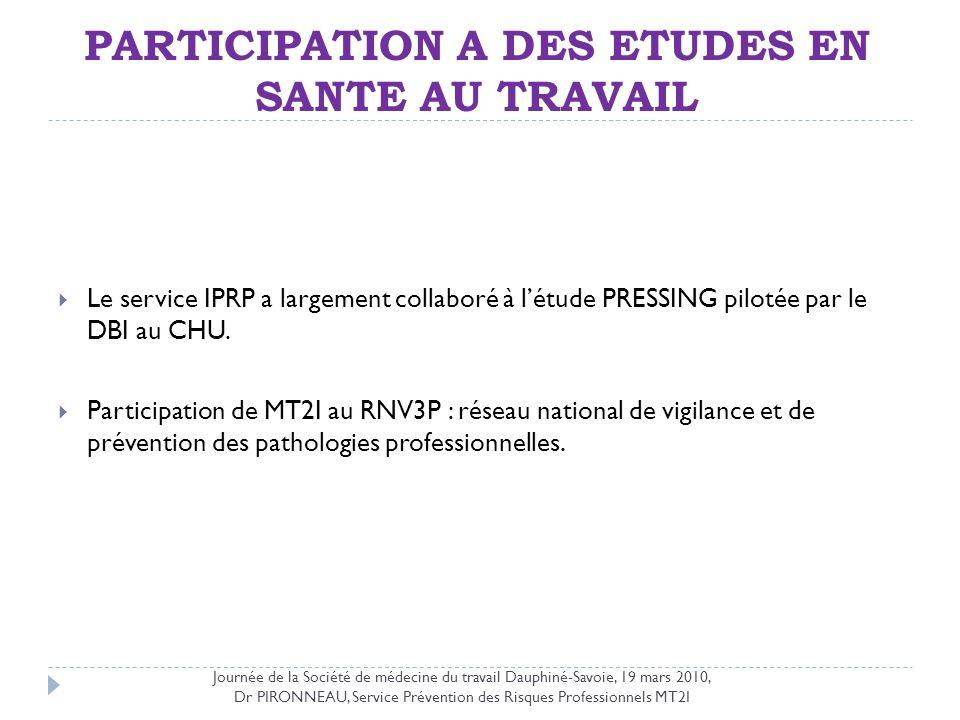 PARTICIPATION A DES ETUDES EN SANTE AU TRAVAIL Le service IPRP a largement collaboré à létude PRESSING pilotée par le DBI au CHU. Participation de MT2