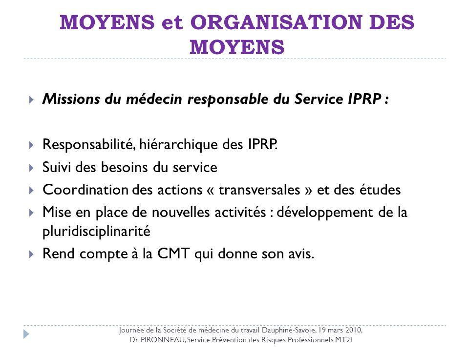 MOYENS et ORGANISATION DES MOYENS Missions du médecin responsable du Service IPRP : Responsabilité, hiérarchique des IPRP. Suivi des besoins du servic