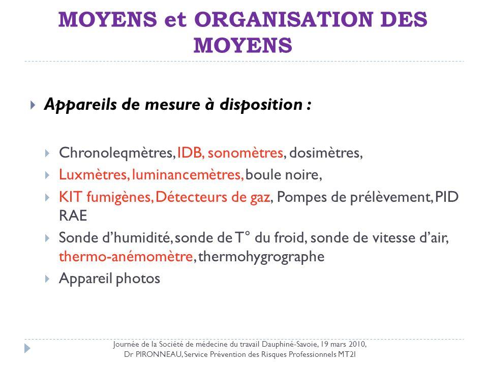 MOYENS et ORGANISATION DES MOYENS Journée de la Société de médecine du travail Dauphiné-Savoie, 19 mars 2010, Dr PIRONNEAU, Service Prévention des Ris