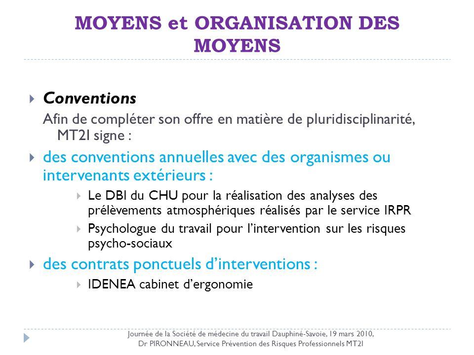 MOYENS et ORGANISATION DES MOYENS Conventions Afin de compléter son offre en matière de pluridisciplinarité, MT2I signe : des conventions annuelles av