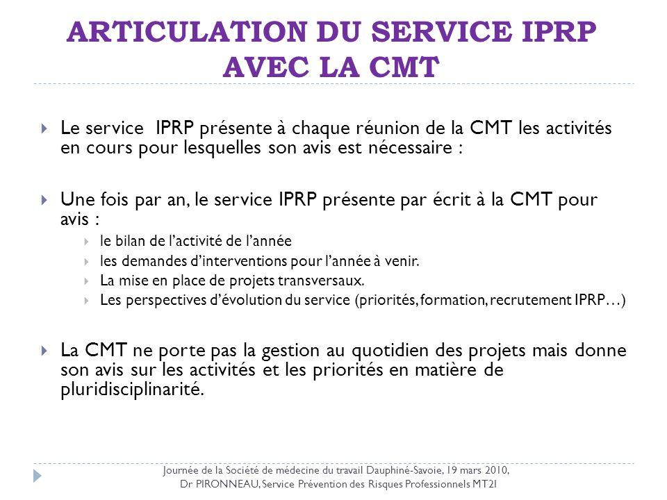 ARTICULATION DU SERVICE IPRP AVEC LA CMT Le service IPRP présente à chaque réunion de la CMT les activités en cours pour lesquelles son avis est néces