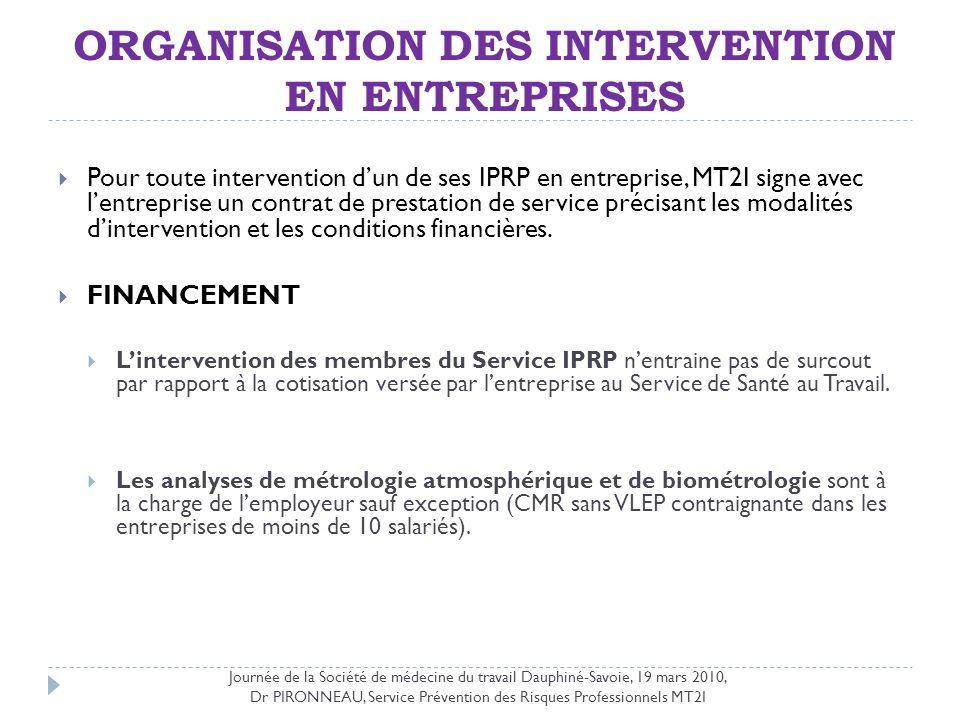 ORGANISATION DES INTERVENTION EN ENTREPRISES Pour toute intervention dun de ses IPRP en entreprise, MT2I signe avec lentreprise un contrat de prestati
