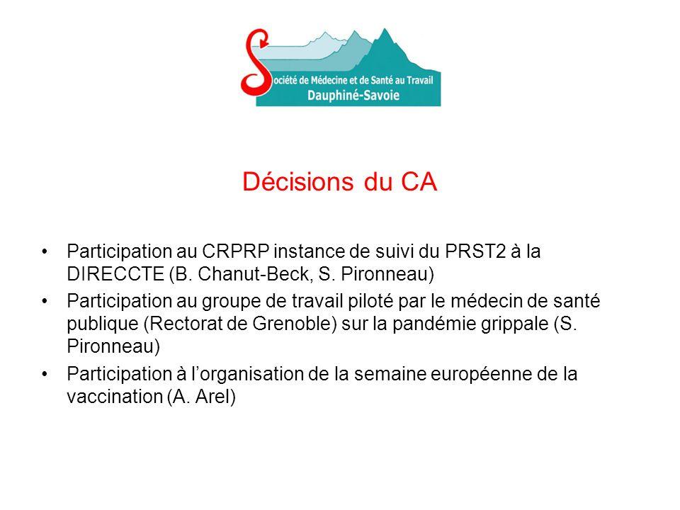 Décisions du CA Participation au CRPRP instance de suivi du PRST2 à la DIRECCTE (B.