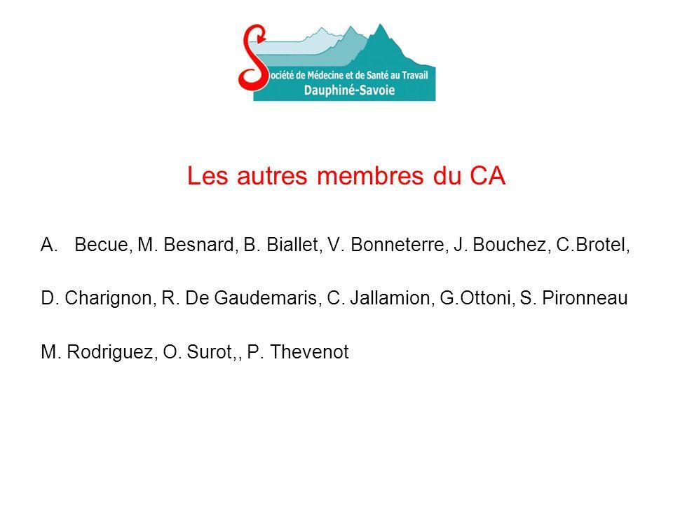 Les autres membres du CA A.Becue, M. Besnard, B. Biallet, V.