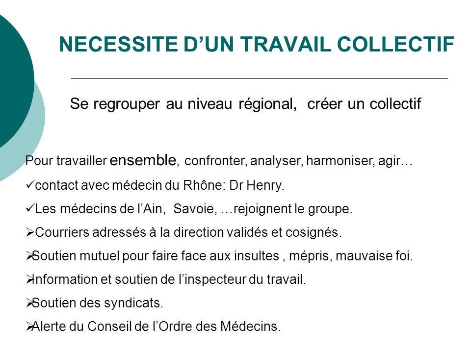 Se regrouper au niveau régional, créer un collectif Pour travailler ensemble, confronter, analyser, harmoniser, agir… contact avec médecin du Rhône: D