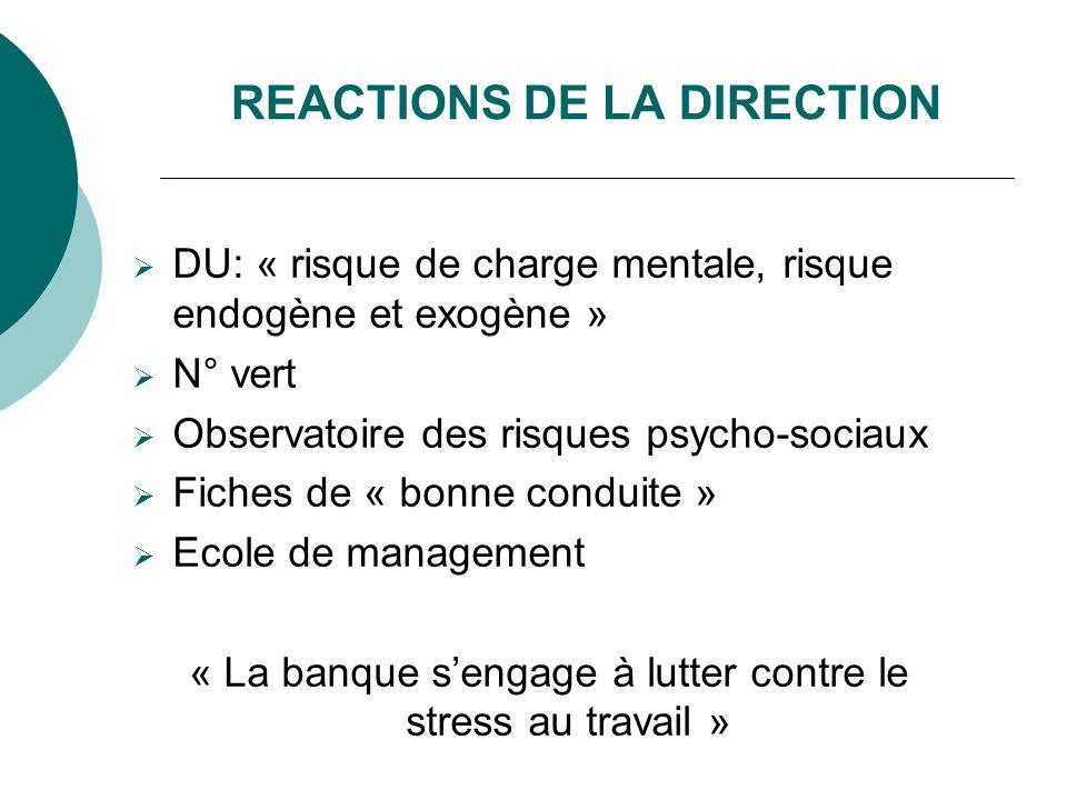 REACTIONS DE LA DIRECTION DU: « risque de charge mentale, risque endogène et exogène » N° vert Observatoire des risques psycho-sociaux Fiches de « bon