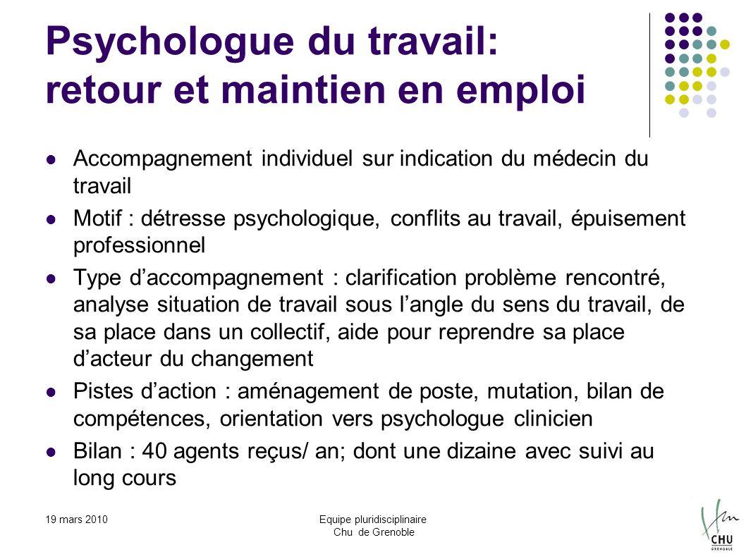 19 mars 2010Equipe pluridisciplinaire Chu de Grenoble Psychologue du travail: retour et maintien en emploi Accompagnement individuel sur indication du