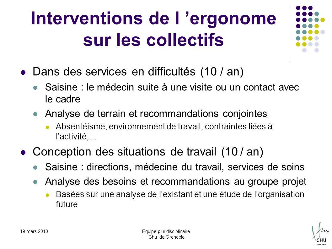 19 mars 2010Equipe pluridisciplinaire Chu de Grenoble Interventions de l ergonome sur les collectifs Dans des services en difficultés (10 / an) Saisin