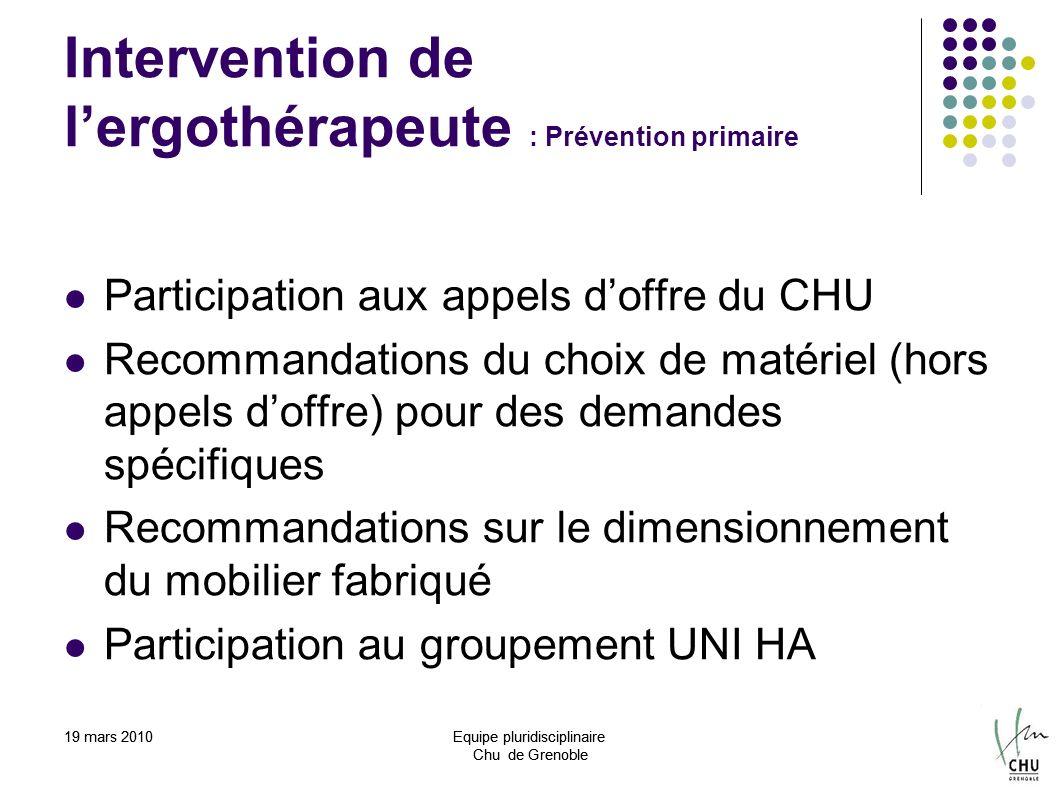 19 mars 2010Equipe pluridisciplinaire Chu de Grenoble 19 mars 2010Equipe pluridisciplinaire Chu de Grenoble Intervention de lergothérapeute : Préventi