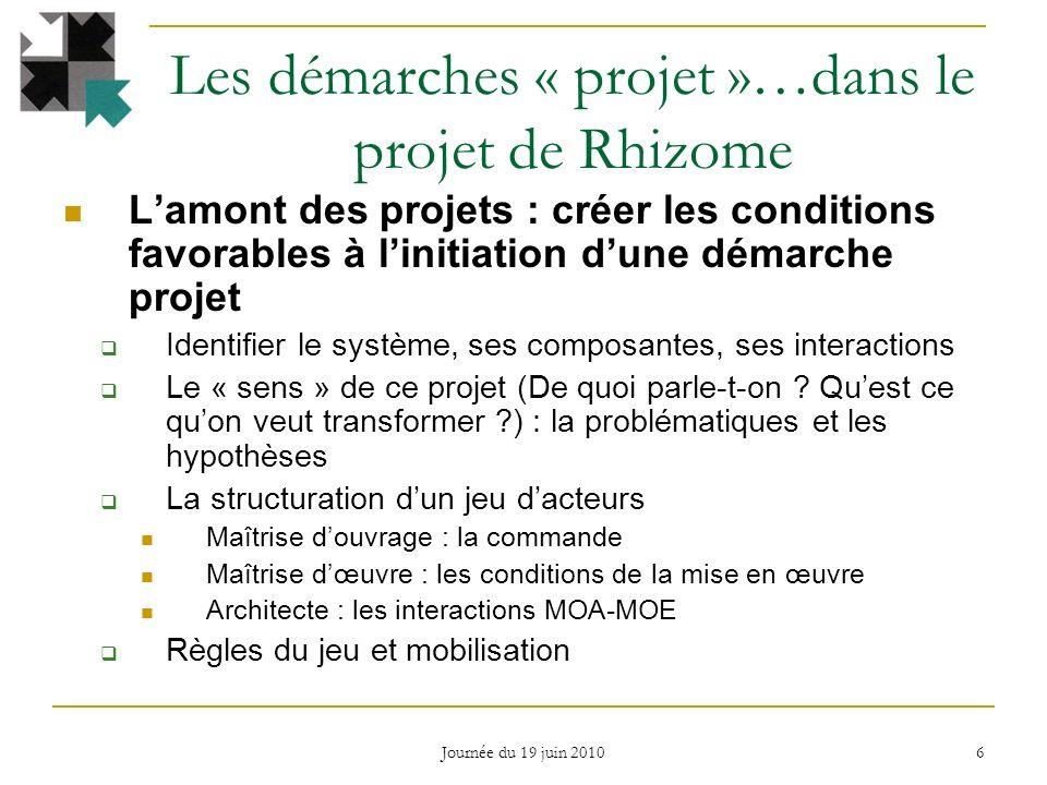 Les démarches « projet »…dans le projet de Rhizome Lamont des projets : créer les conditions favorables à linitiation dune démarche projet Identifier le système, ses composantes, ses interactions Le « sens » de ce projet (De quoi parle-t-on .