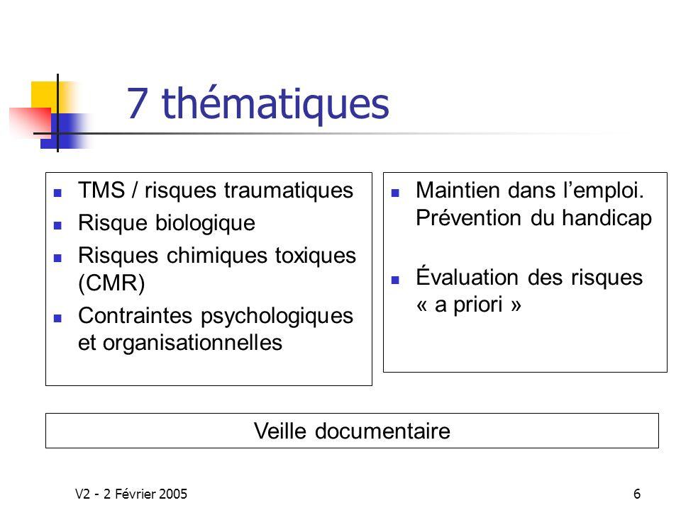 V2 - 2 Février 20056 7 thématiques TMS / risques traumatiques Risque biologique Risques chimiques toxiques (CMR) Contraintes psychologiques et organisationnelles Maintien dans lemploi.