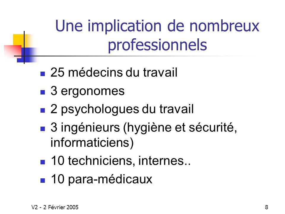 V2 - 2 Février 20058 Une implication de nombreux professionnels 25 médecins du travail 3 ergonomes 2 psychologues du travail 3 ingénieurs (hygiène et sécurité, informaticiens) 10 techniciens, internes..