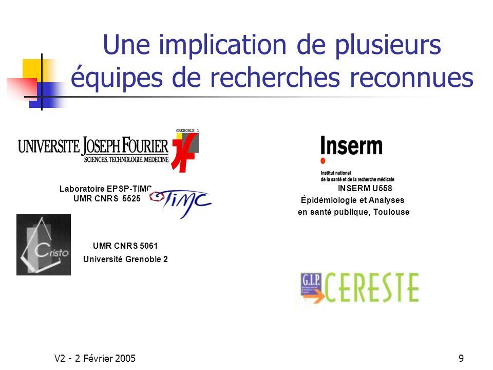 V2 - 2 Février 20059 Une implication de plusieurs équipes de recherches reconnues Laboratoire EPSP-TIMC UMR CNRS 5525 UMR CNRS 5061 Université Grenoble 2 INSERM U558 Épidémiologie et Analyses en santé publique, Toulouse