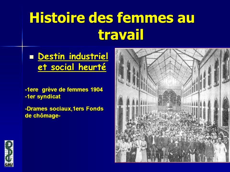 Histoire des femmes au travail Destin industriel et social heurté Destin industriel et social heurté -1ere grève de femmes 1904 -1er syndicat -Drames sociaux,1ers Fonds de chômage-