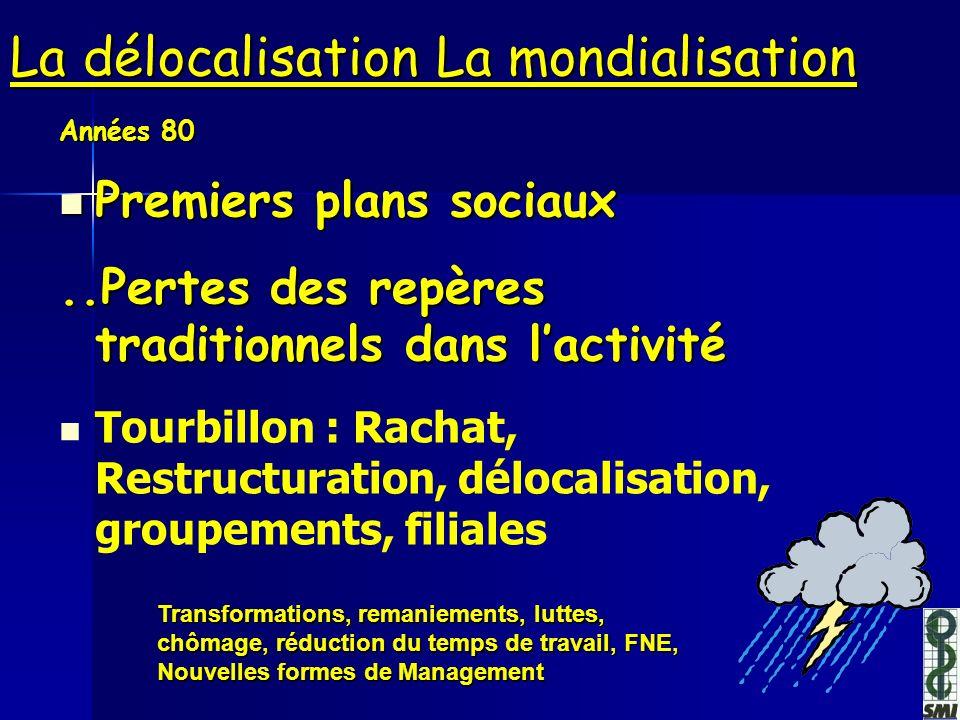La délocalisation La mondialisation Années 80 Premiers plans sociaux Premiers plans sociaux..Pertes des repères traditionnels dans lactivité Tourbillo