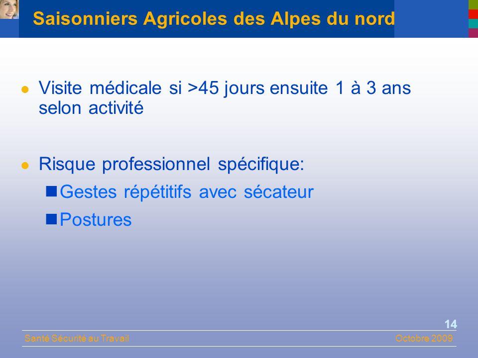 Santé Sécurité au TravailOctobre 2009 14 Saisonniers Agricoles des Alpes du nord Visite médicale si >45 jours ensuite 1 à 3 ans selon activité Risque professionnel spécifique: Gestes répétitifs avec sécateur Postures