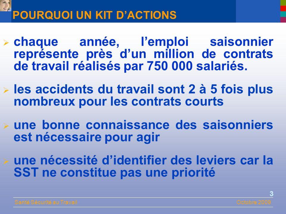 Santé Sécurité au TravailOctobre 2009 3 POURQUOI UN KIT DACTIONS chaque année, lemploi saisonnier représente près dun million de contrats de travail réalisés par 750 000 salariés.