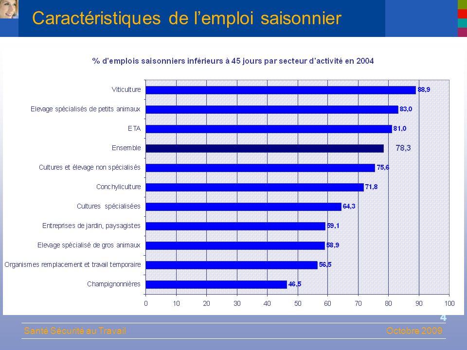 Santé Sécurité au TravailOctobre 2009 5 AT 2002-2006 – Cultures spécialisées