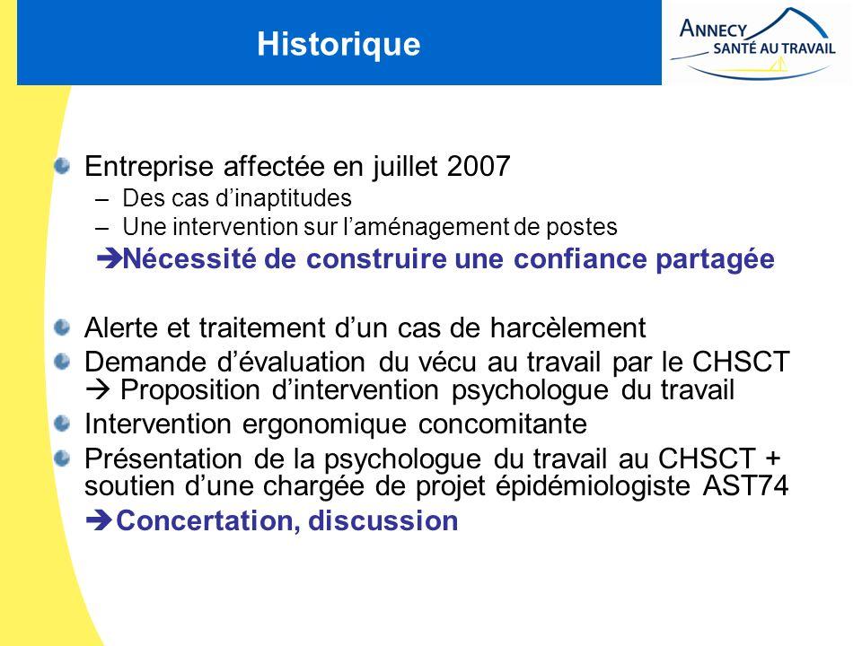 Historique Entreprise affectée en juillet 2007 –Des cas dinaptitudes –Une intervention sur laménagement de postes Nécessité de construire une confianc