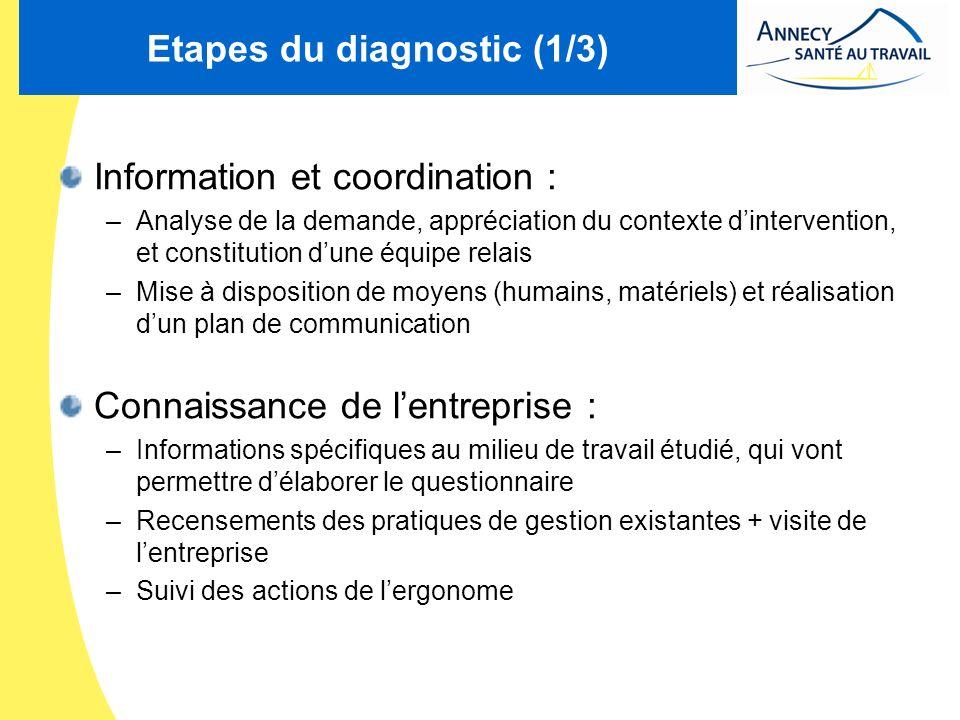 Etapes du diagnostic (1/3) Information et coordination : –Analyse de la demande, appréciation du contexte dintervention, et constitution dune équipe r