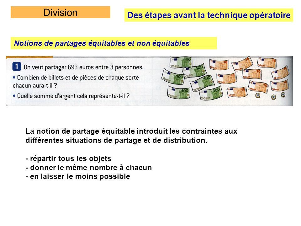 Division Des étapes avant la technique opératoire Notions de partages équitables et non équitables La notion de partage équitable introduit les contra