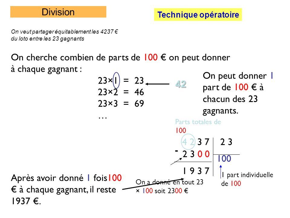 On cherche combien de parts de 100 on peut donner à chaque gagnant : 23×1 = 23 23×2 = 46 23×3 = 69 … Parts totales de 100 42 On peut donner 1 part de