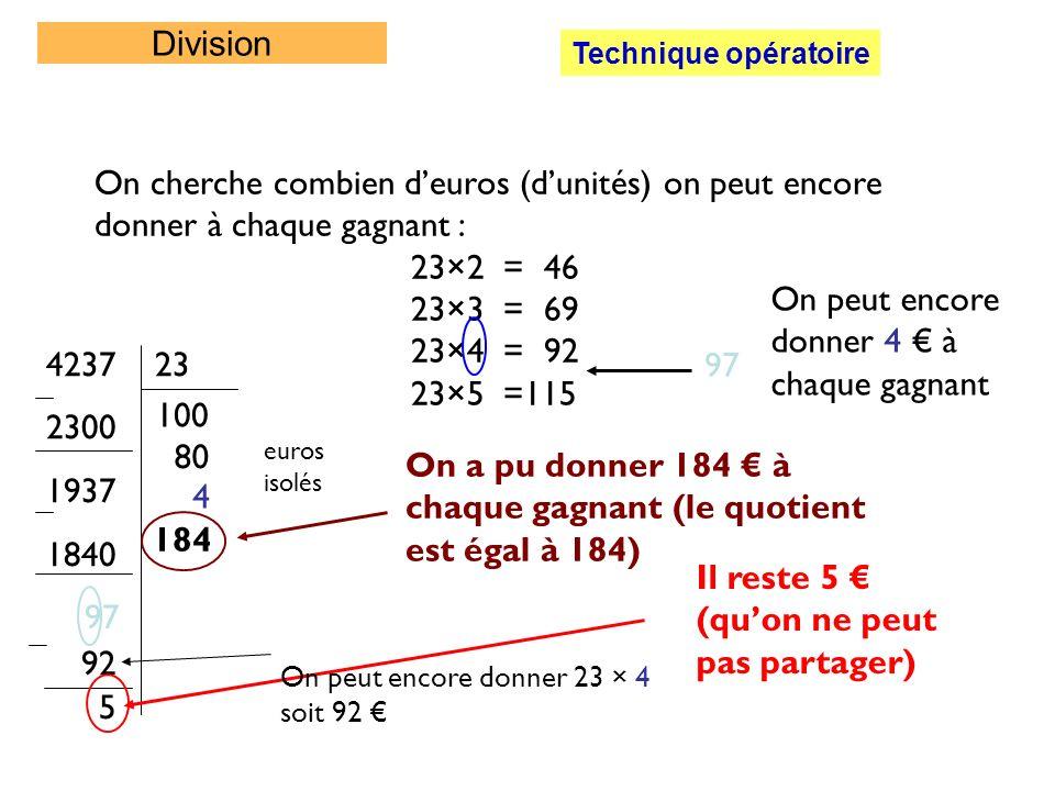 On cherche combien deuros (dunités) on peut encore donner à chaque gagnant : 23×2 = 46 23×3 = 69 23×4 = 92 23×5 =115 97 On peut encore donner 4 à chaq