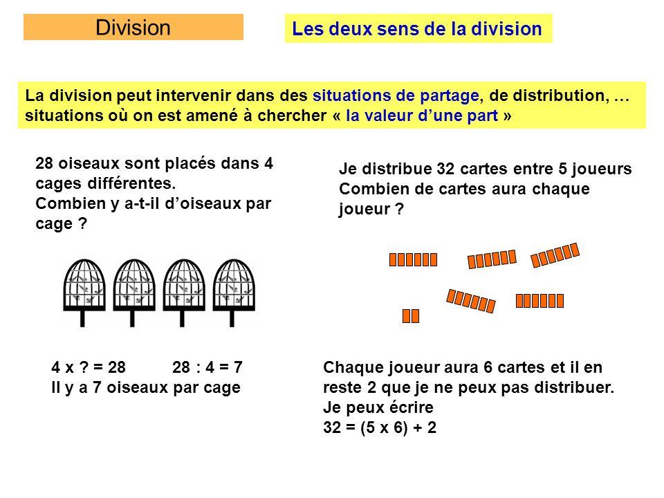 Division Les deux sens de la division Je distribue 32 cartes entre 5 joueurs Combien de cartes aura chaque joueur ? La division peut intervenir dans d