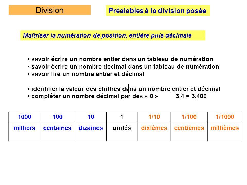 Division Préalables à la division posée Maîtriser la numération de position, entière puis décimale savoir écrire un nombre entier dans un tableau de n