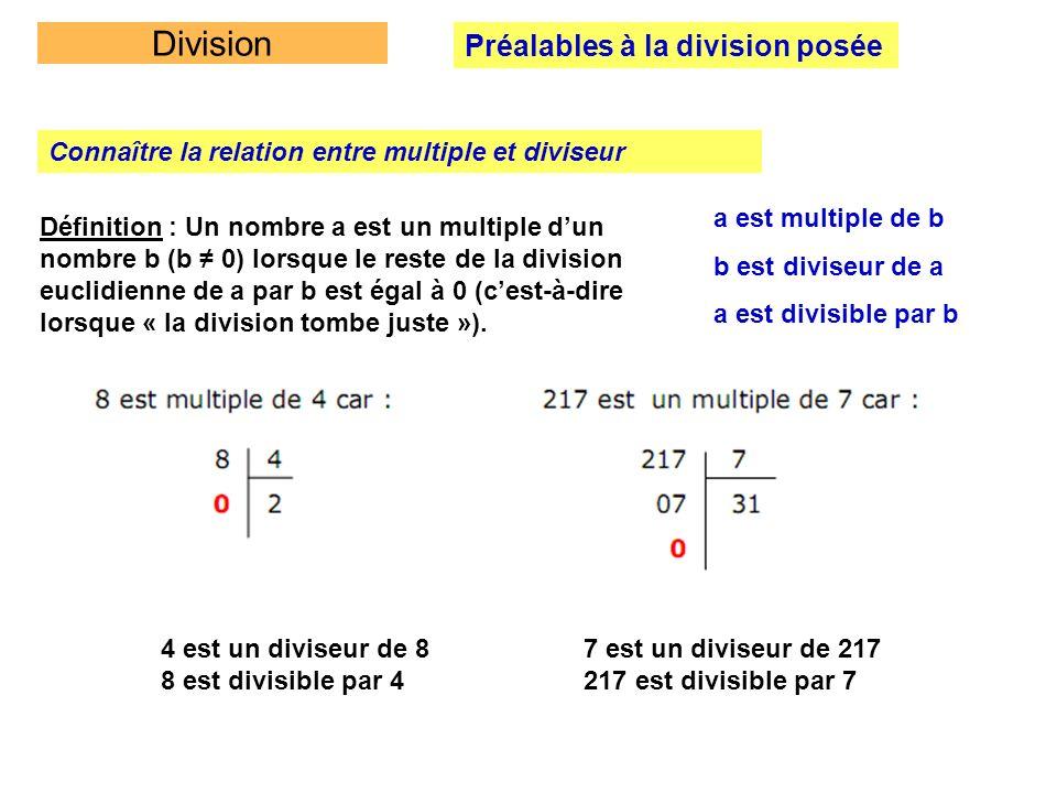 Division Préalables à la division posée Connaître la relation entre multiple et diviseur Définition : Un nombre a est un multiple dun nombre b (b 0) l
