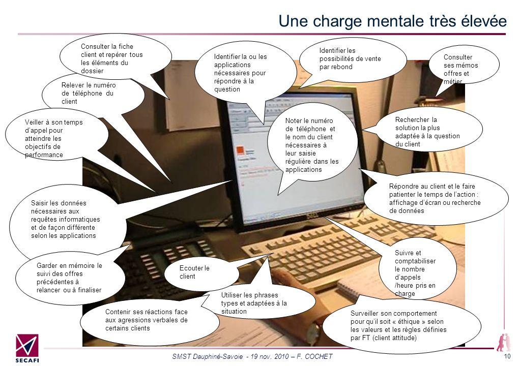 SMST Dauphiné-Savoie - 19 nov. 2010 – F. COCHET 10 Une charge mentale très élevée Relever le numéro de téléphone du client Noter le numéro de téléphon