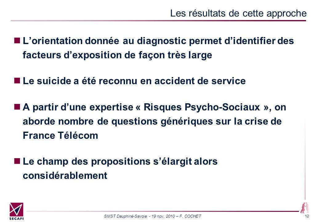 SMST Dauphiné-Savoie - 19 nov. 2010 – F. COCHET 12 Les résultats de cette approche Lorientation donnée au diagnostic permet didentifier des facteurs d