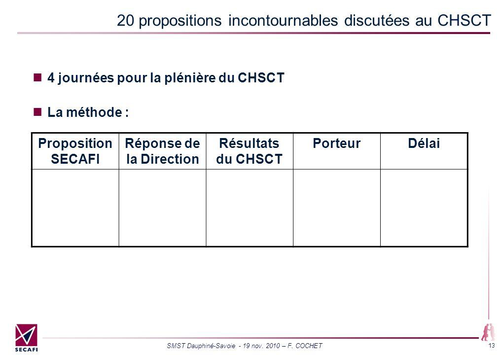 SMST Dauphiné-Savoie - 19 nov. 2010 – F. COCHET 13 20 propositions incontournables discutées au CHSCT 4 journées pour la plénière du CHSCT La méthode