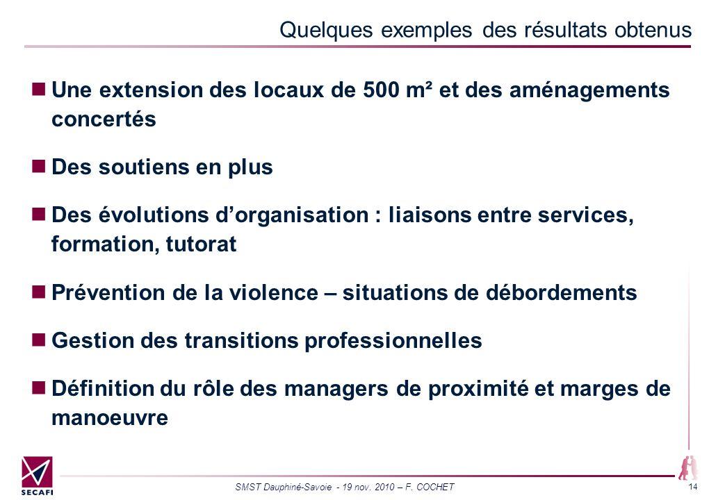SMST Dauphiné-Savoie - 19 nov. 2010 – F. COCHET 14 Quelques exemples des résultats obtenus Une extension des locaux de 500 m² et des aménagements conc