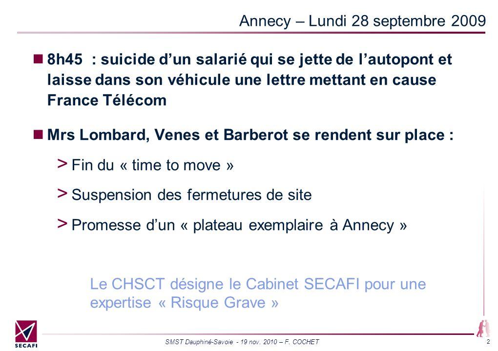 SMST Dauphiné-Savoie - 19 nov. 2010 – F. COCHET 2 Annecy – Lundi 28 septembre 2009 8h45 : suicide dun salarié qui se jette de lautopont et laisse dans