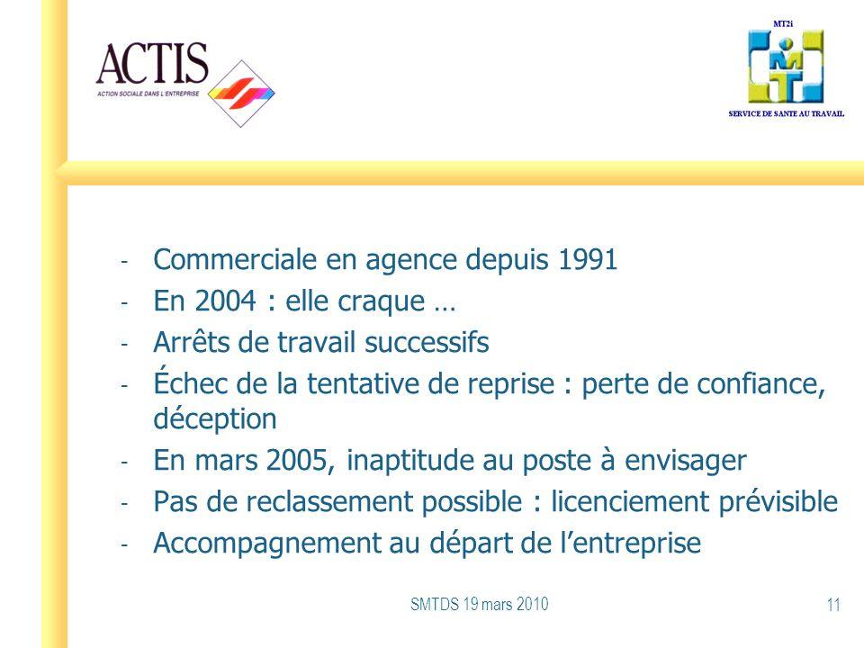 - Commerciale en agence depuis 1991 - En 2004 : elle craque … - Arrêts de travail successifs - Échec de la tentative de reprise : perte de confiance,