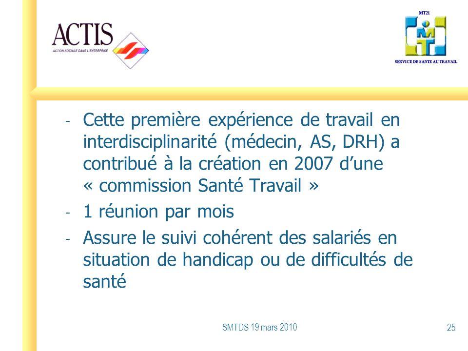 - Cette première expérience de travail en interdisciplinarité (médecin, AS, DRH) a contribué à la création en 2007 dune « commission Santé Travail » -