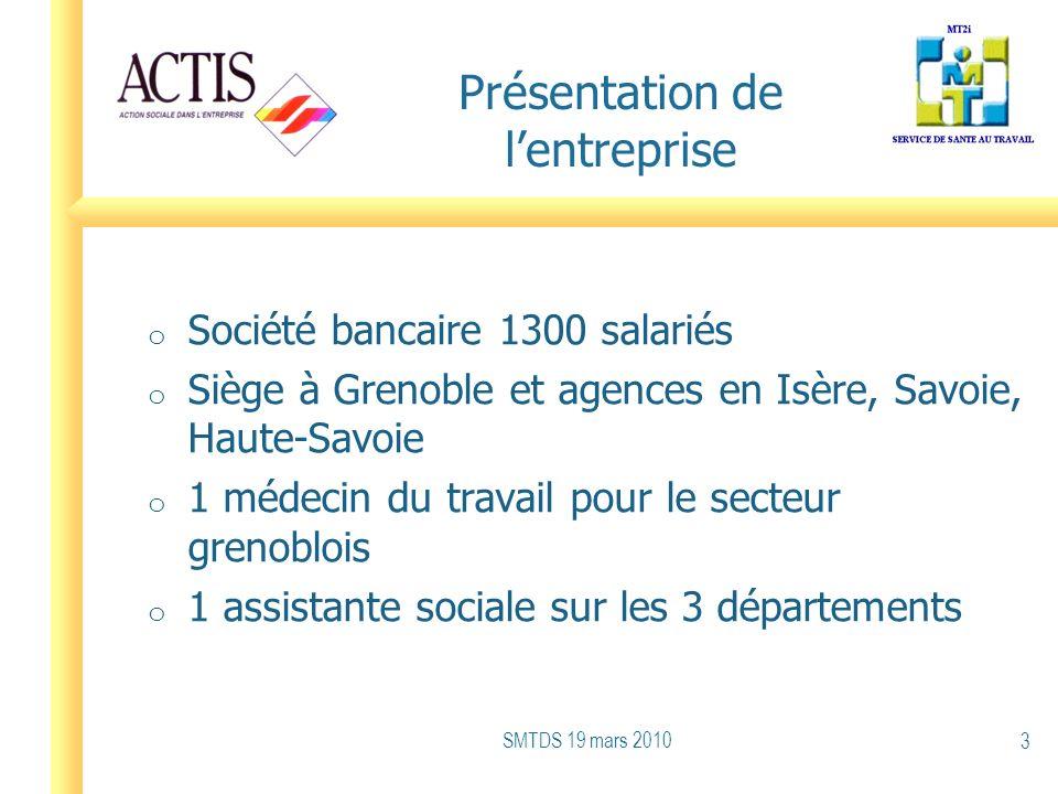 Présentation de lentreprise o Société bancaire 1300 salariés o Siège à Grenoble et agences en Isère, Savoie, Haute-Savoie o 1 médecin du travail pour