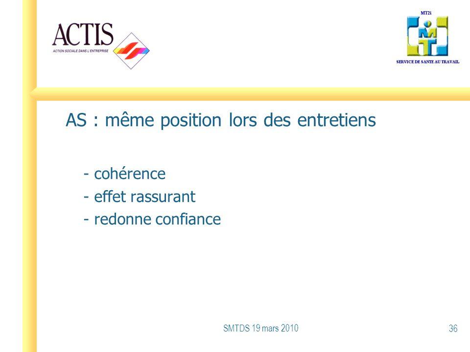 AS : même position lors des entretiens - cohérence - effet rassurant - redonne confiance SMTDS 19 mars 2010 36